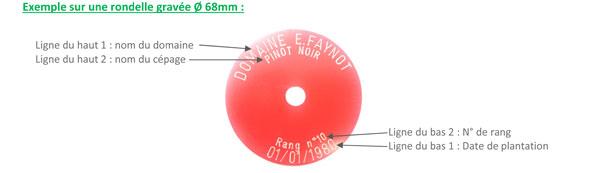 Exemple rondelle gravée